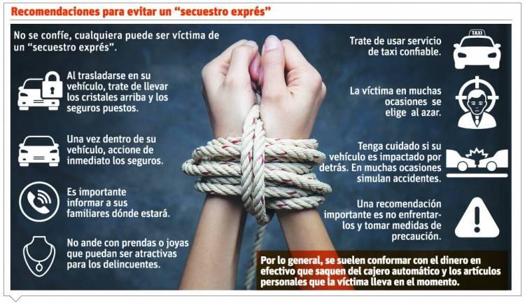Recomendaciones para evitar un Secuestro Express [El Día]