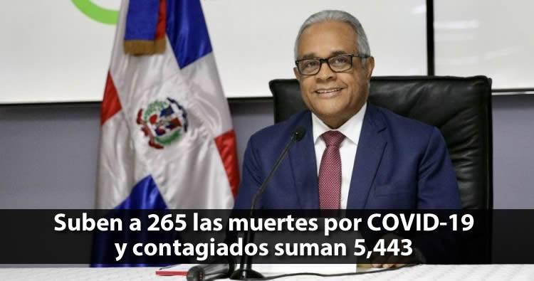 Aumentan a 5,543 casos positivos de coronavirus en RD