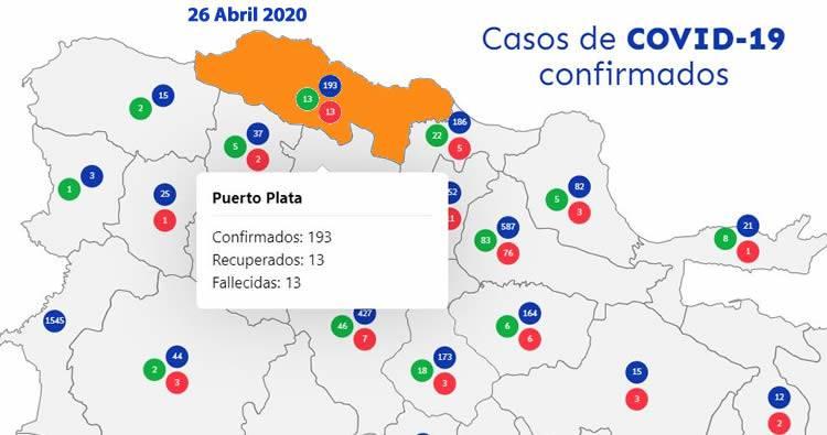 ¿Cuántos casos positivos COVID-19 podría registrar Puerto Plata tras marcha del Peregrino