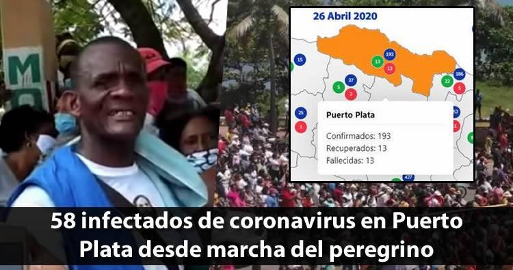 58 infectados de coronavirus en Puerto Plata desde marcha del peregrino
