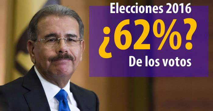 Marcha Verde pone en duda el 62% que sacó Danilo en las pasadas elecciones