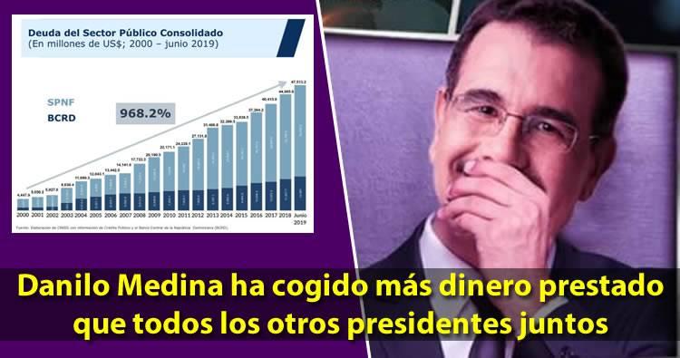 Danilo Medina ha cogido más dinero prestado que todos los otros presidentes juntos
