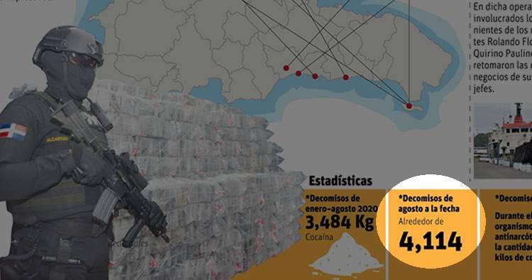 Autoridades ocupan 4 toneladas de cocaína en últimos tres meses