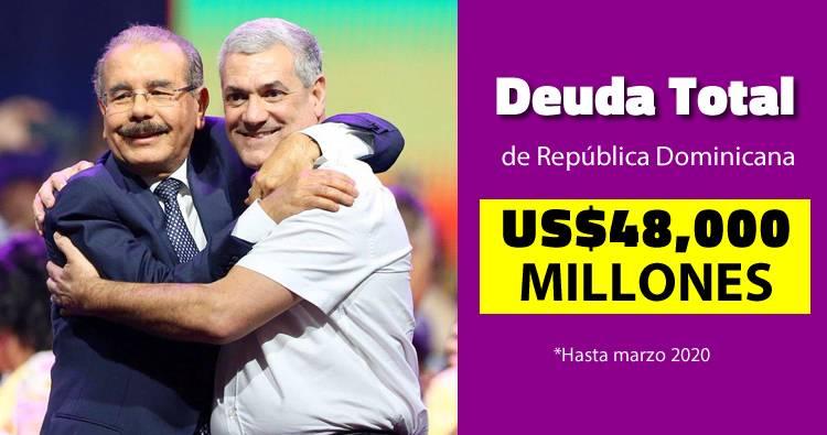 La deuda total consolidada de República Dominicana superó los US$48,000 millones