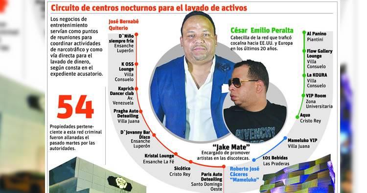 """La red de César """"El Abusador"""" y la producción de artistas en RD [El Día]"""