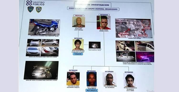 Seis errores que cometieron los sicarios en atentado a David Ortiz, según el periódico Hoy