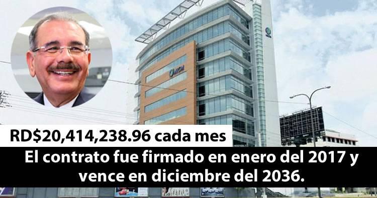El Estado paga RD$20.4 millones al mes por alquiler de edificio Industria y Comercio