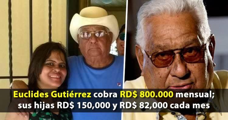 Euclides Gutiérrez cobra 800 mil mensual; sus hijas 150,000 y 82,000 pesos cada mes