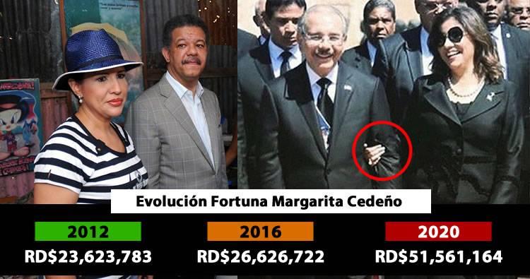¿Cómo evolucionó la fortuna Margarita Cedeño en los últimos cuatro años?