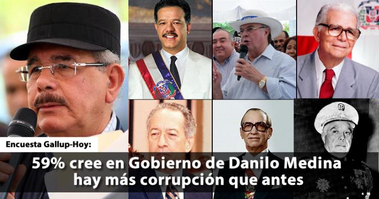 59% cree que en Gobierno de Danilo Medina hay más corrupción que antes, según encuesta Gallup-Hoy