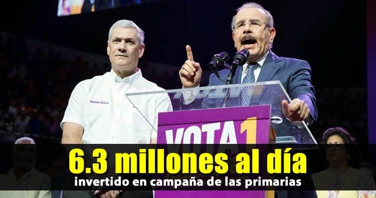 Gonzalo Castillo gastó 6.3 millones de pesos al día en campaña de primarias