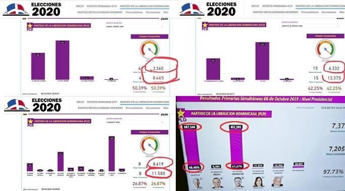 JCE elimina acceso a boletines que mostraban más votos que inscritos por mesa