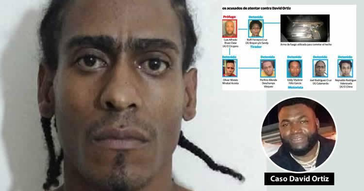 Padres de Joel Rodríguez Cruz (Calamardo) niegan que su hijo haya participado en atentado a David Ortiz