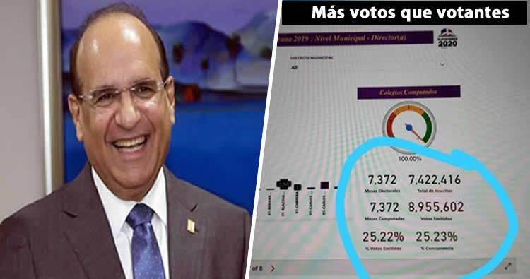 Julio César Castaños rechaza voto automatizado haya sido adulterado