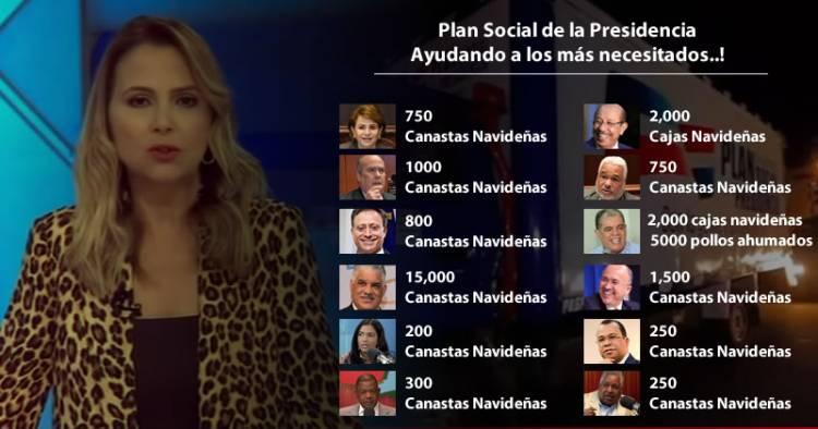 Video: Nuria Piera como el Plan Social de la Presidencia se reparte el presupuesto del país