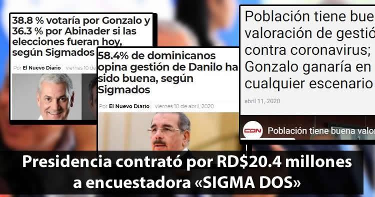 Presidencia RD contrató por RD$ 20.4 millones a encuestadora «SIGMA DOS»