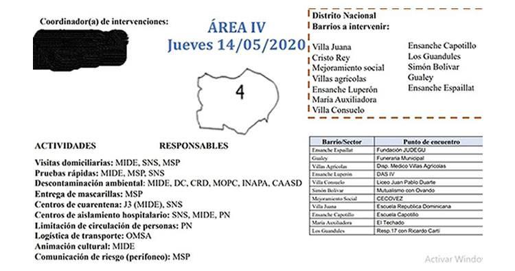 Los Días que Salud Pública intervendrá los 45 sectores por coronavirus