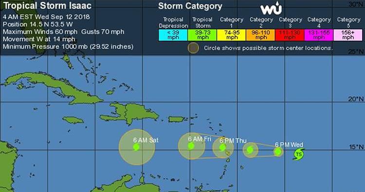 Isaac continúa debilitándose en ruta hacia el Caribe
