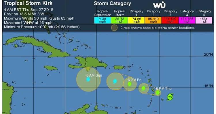 Trayectoria tormenta Kirk; el sábado impactará RD como depresión tropical