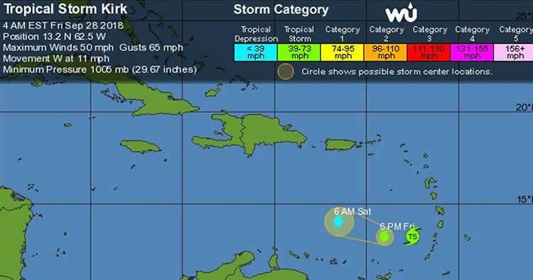Tormenta Kirk traerá lluvias al país el fin de semana