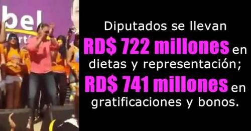 Diputados se llevan RD$ 722 millones en dietas y representación; RD$ 741 millones en gratificaciones y bonos.